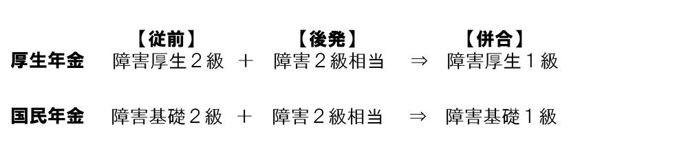 併合認定のイメージ